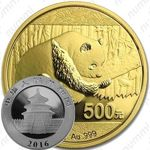 500 юаней 2016, панда