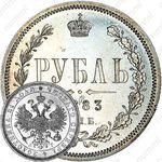 1 рубль 1883, СПБ-АГ