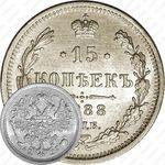 15 копеек 1888, СПБ-АГ