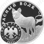 1 рубль 2005, волк