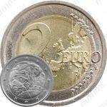 2 евро 2008, права человека (Италия)