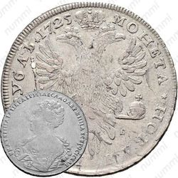 1 рубль 1725, СПБ-СПБ